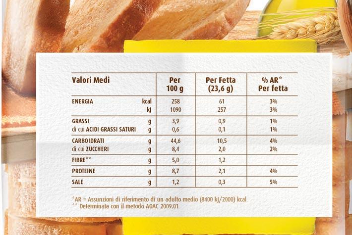 Molto Calcolo Carboidrati Netti Negli Alimenti OW97