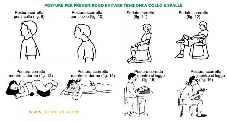 Favorito Rilassare il collo e le spalle: esercizi e prevenzione UL91